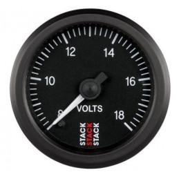 Manomètre Voltmètre Stack